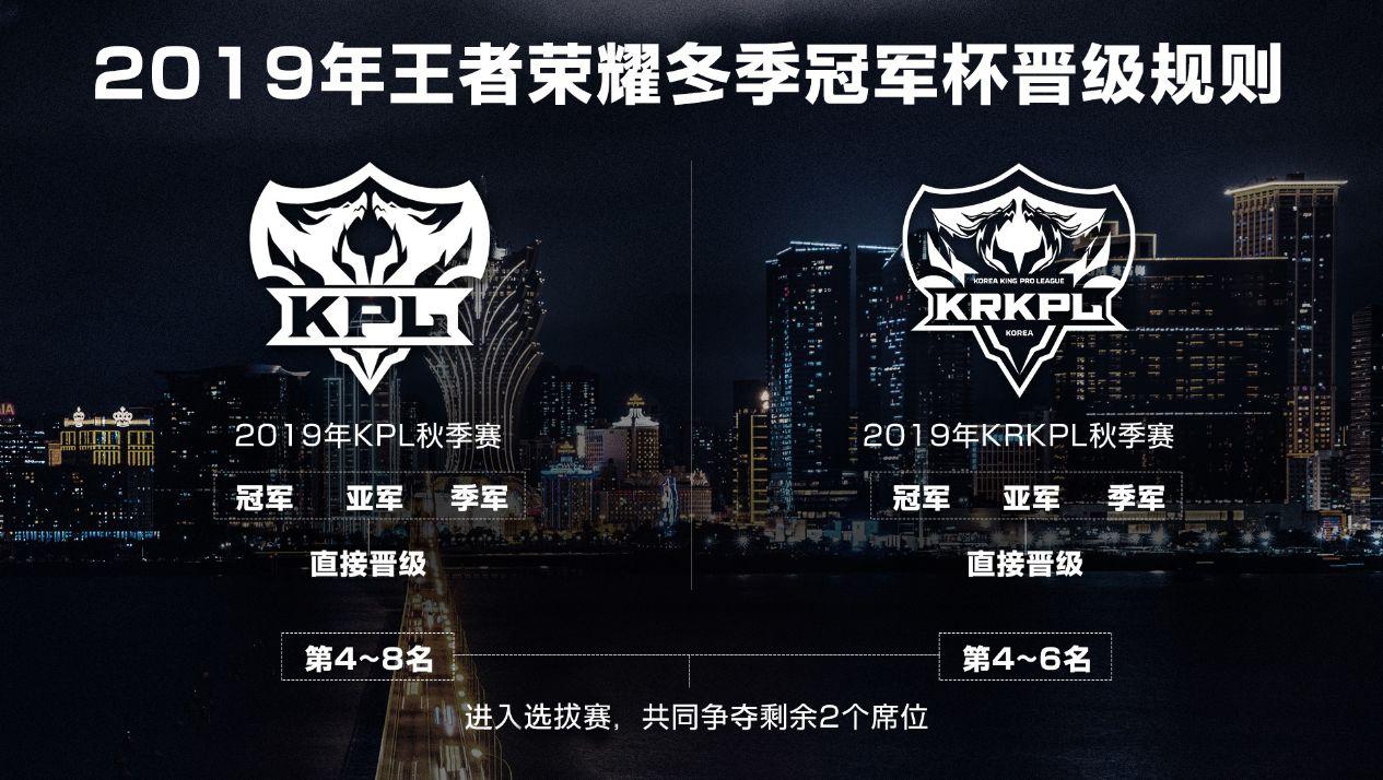 【王者榮耀】2019年KPL秋季賽季后賽11月14日開戰,冬冠杯選拔賽即將來襲